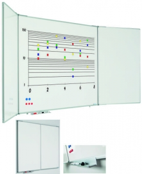 Tabla alba magnetica cu 5 suprafete, 120 x 200 cm, profil aluminiu  RC, SMIT
